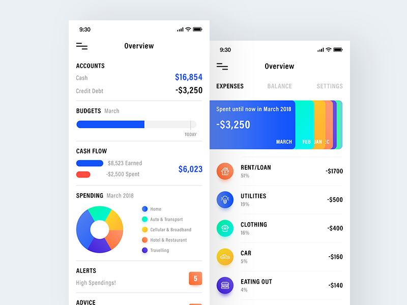 expense tracker app by manoj rajput dribbble dribbble