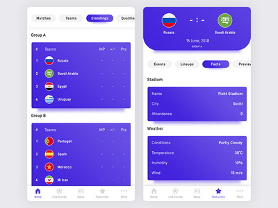 Fifa Cup 2018 android iphonex gradient ios app soccer russia football 2018 world cup fifa
