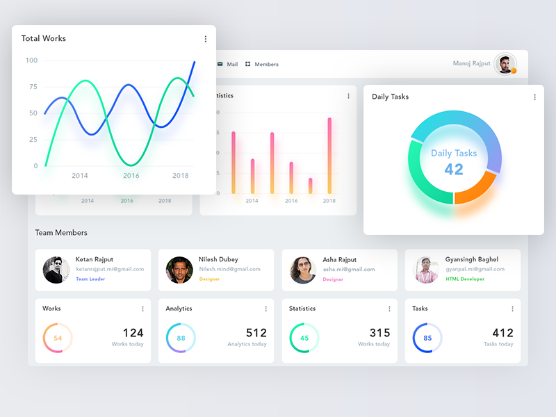 Project Management by Manoj Rajput for Mindinventory on Dribbble