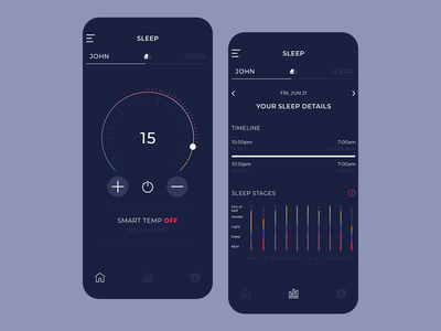 Smart Home Dribbble