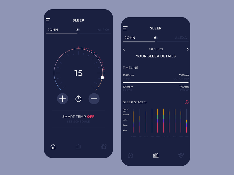 Smart Home Dribbble home automation design ux ui automation app design smart mattress smart bed smart home mobile app