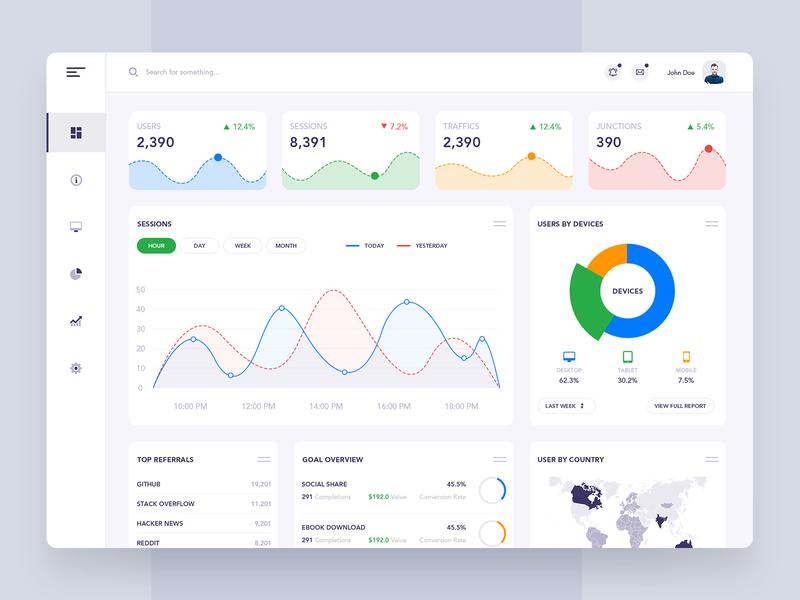 Dashboard chart graph website web dashboard design dashboard