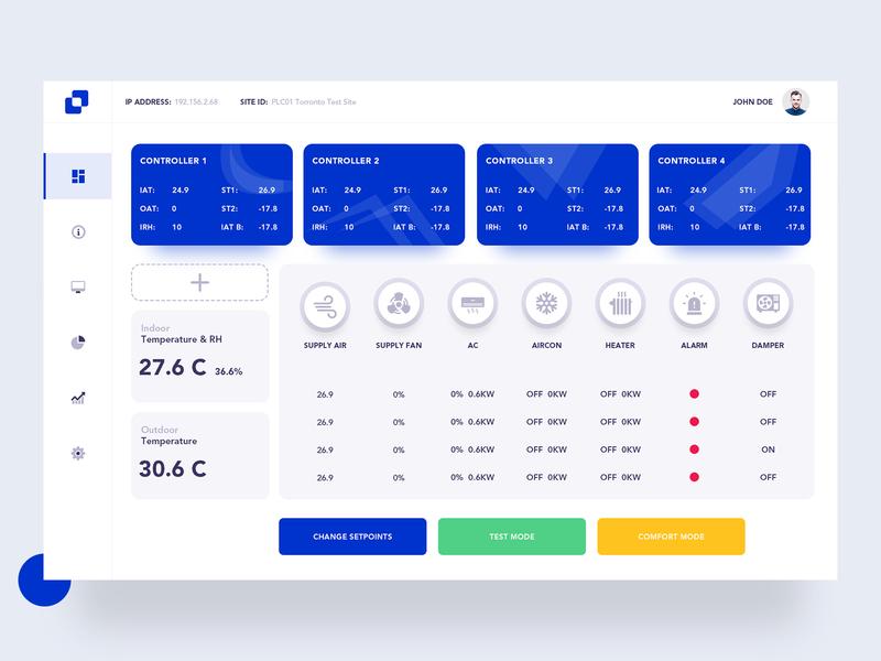 Controller panel website mobile product design industrial design controller web design dashboard design dashboard