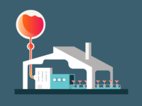 The Daiquiri Factory