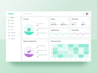 SaaS dashboard for dog walkers