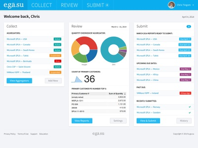 Dashboard dashboard bootstrap admin interface user dashboard