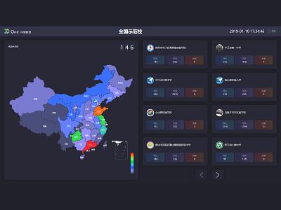 cloudData chart
