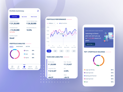 Mutual Funds Dashboard Exploration dashboard graph pie chart chart analytics data visulization ui business bank app mobile fintech finance app banking