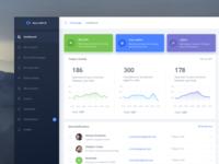 Product Dashboard UI