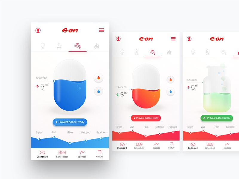 Home water consumption overview sketch design app ios dashboard overview water