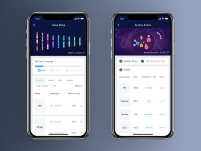 Meum App - Omics
