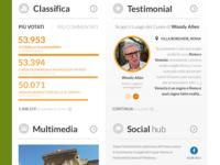 Testimonial & Stats - FAI | I Luoghi Del Cuore