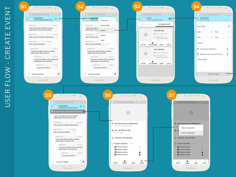 Screen Flow (Mobile) chat app design wireframe wireframe design software design screenflow userflow user center design mobile app applicaiton ux