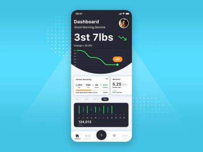 Weight loss tracker app
