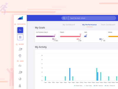 User Goals graphic analytics dashboard marketing sales target goals user product design crm