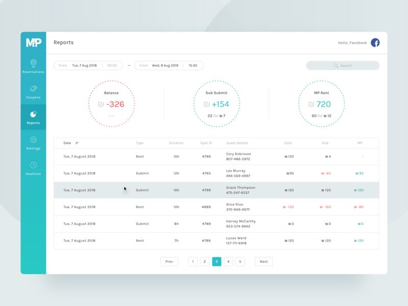 Parking Booking App Admin Dashboard — Reports dashboard app web ui