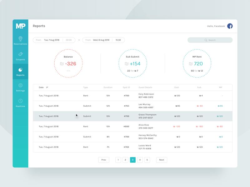 Parking Booking App Admin Dashboard — Reports dashboard app web ui