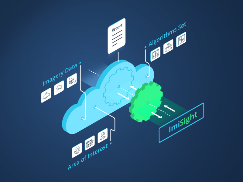 Cloud-based Monitoring Service Illustration vector 3d exploded view sketch illustraion imisight cloud cogs isometry isometric art isometric