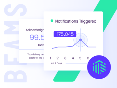Beams: Notifications that deliver