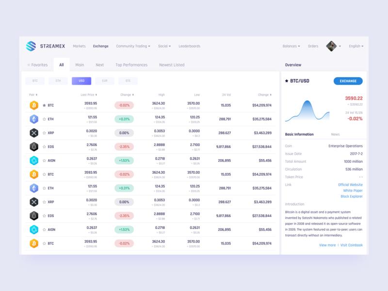 Streamex Exchange stats chart cryptocurrency crypto desktop flat clean app web ui design