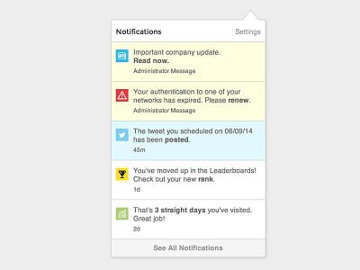 Notification notification admin dashboard
