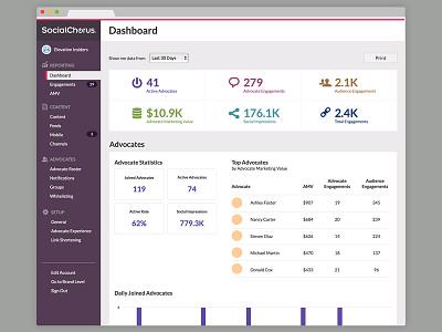 Dashboard dashboard admin nav metrics