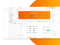 Sports Social Network: Matchtable