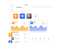 Crypto Currency Dashboard
