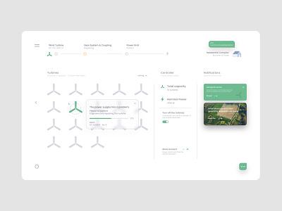 Wind turbine Dashboard 🌎 green energy web uiux wind turbine dashboard