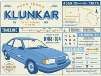 Klunkar Infographic