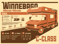 Winnebago Infographic