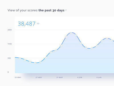 Flat Stats is coming soon label blue white design graphic chart stats flat