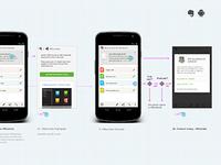 Partner Integration User Flow