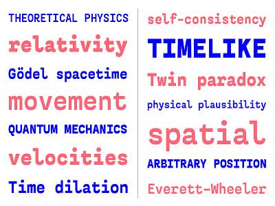 Airo typefamily typeface display monospace font type type design