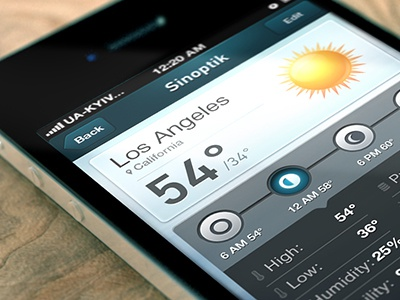 Sinoptik weather app iphone ios