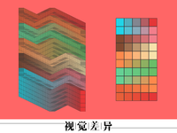 Visual difference of gradual colour
