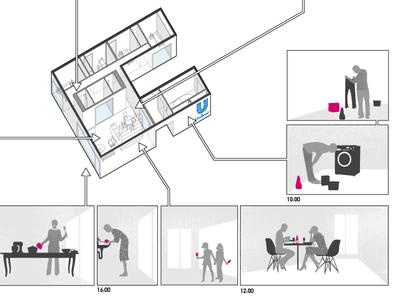 Unilever House isometric cooking washing kids ice-cream tea laundry day infographic house unilever 3d