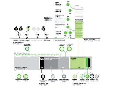 a+t publishig  editorial urbanism building green infographic