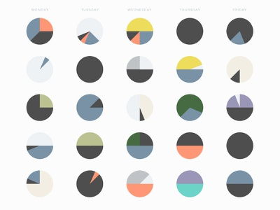 Daily Outfits Visualized pie charts visualization data self-portrait