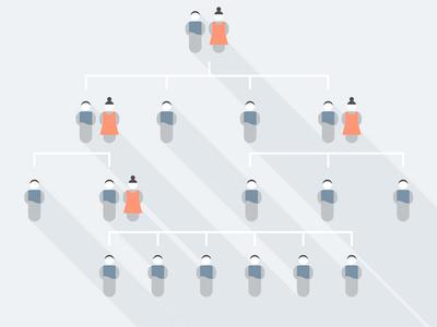 Gender Selection minimal simplicity family tree data visualization flat design flat illustration vector icons heritage gender