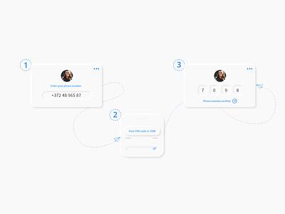 Neumorphic Explainer webdesign neumorphic neumorphism messages sms explainer uiux ui
