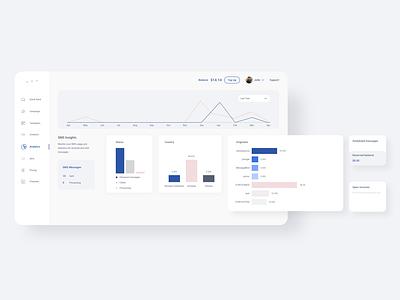 Dashboard Ui/Ux Design ux ui marketing sms insights analytics dashboard ui dashboard adobexd webdesign uiux ui