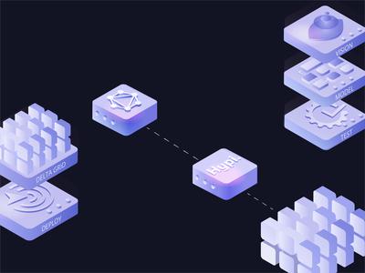 Hypi's platform isometric imagery