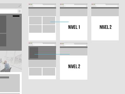 wireframes menu ux design wireframes