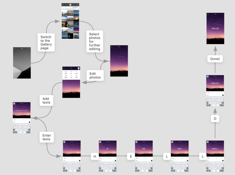 Mockplus iDoc - Sample Design (Mobile Retouching Tool) minimal appdesign mobile app interaction design designer mockplus ui prototyping ux prototype
