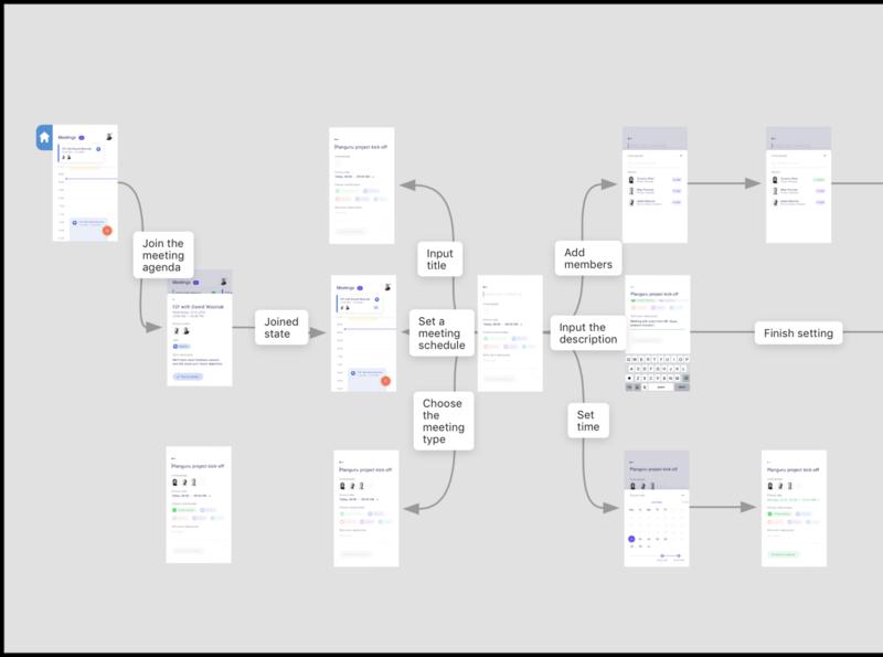 Mockplus iDoc Sample Design – NotePlan (Mobile, Task Management) interaction design interaction app designer prototyping ux ui prototype management mobile design sample