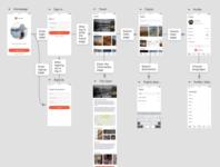 Mockplus iDoc Sample Design – Travelisto (Mobile, Travel) mobile interaction design app mockplus designer prototyping ux ui prototype sample design