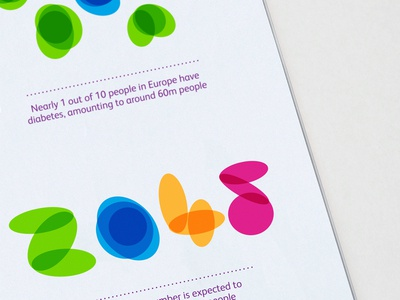 Infographic Styling | European Diabetes Forum