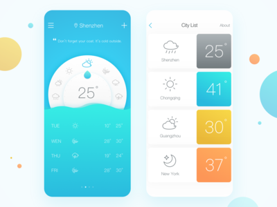 Weather App Redesign for iPhone X