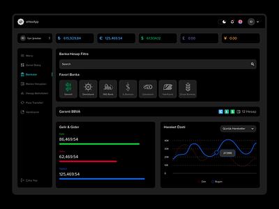 Finance Dashboard Design | Ehesapp finance dashboard dark
